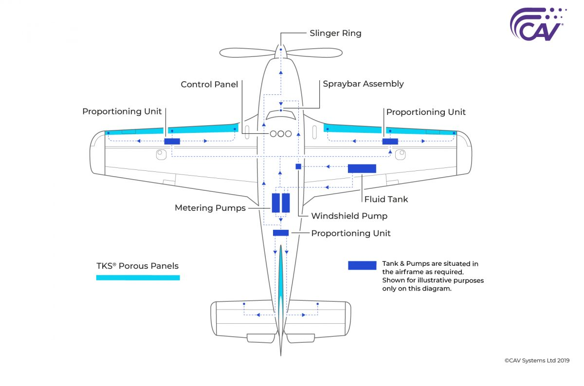 Airplane Schematics | Wiring Diagram on