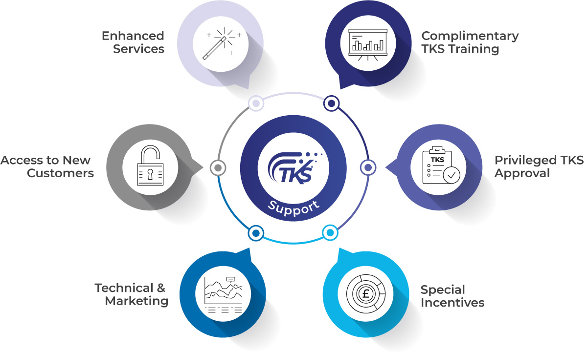 Illustration describing services CAV provides to MROs for becoming TKS installers